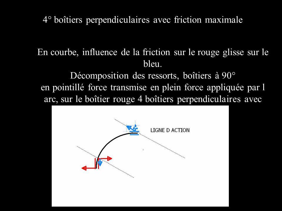 En courbe, influence de la friction sur le rouge glisse sur le bleu. Décomposition des ressorts, boîtiers à 90° en pointillé force transmise en plein