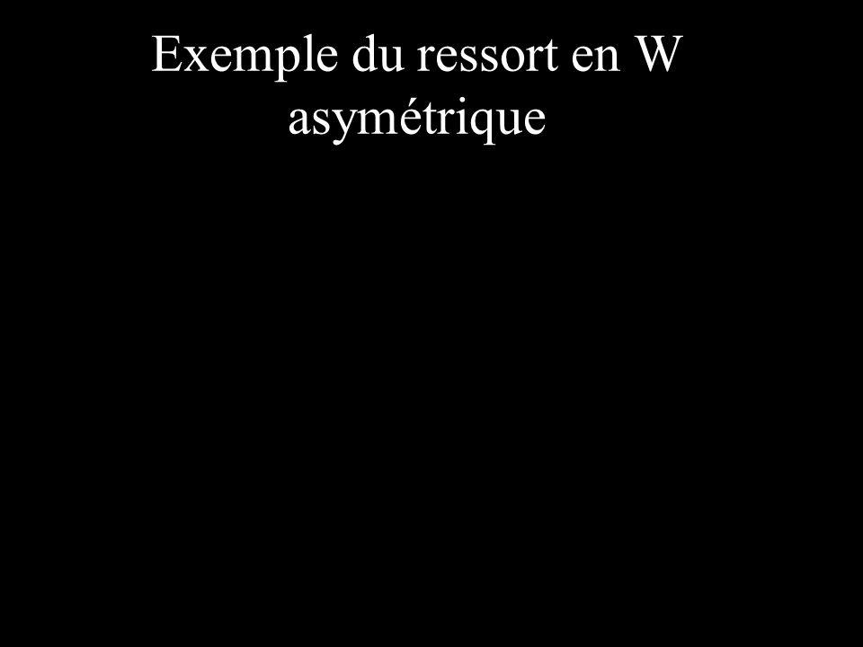 Exemple du ressort en W asymétrique