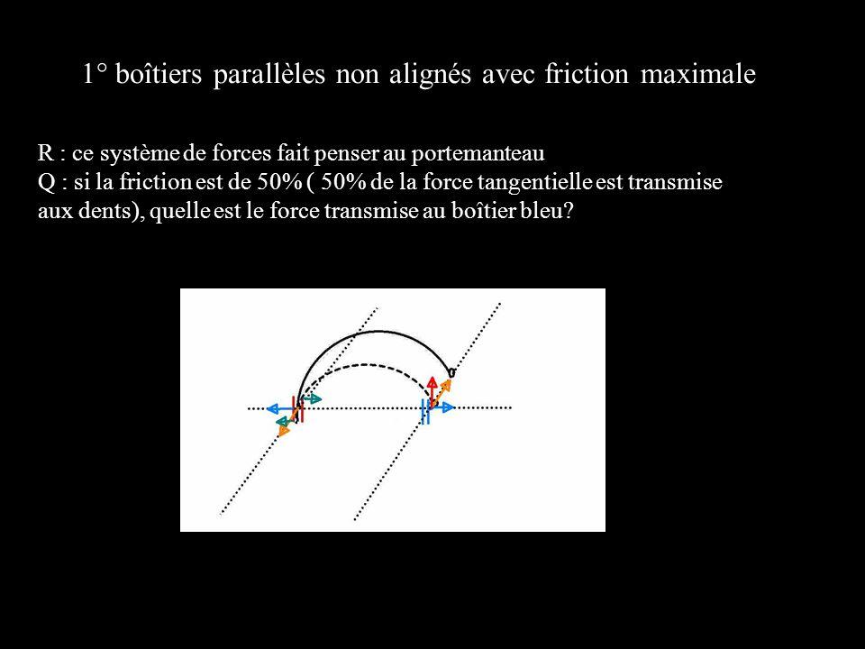 1° boîtiers parallèles non alignés avec friction maximale R : ce système de forces fait penser au portemanteau Q : si la friction est de 50% ( 50% de