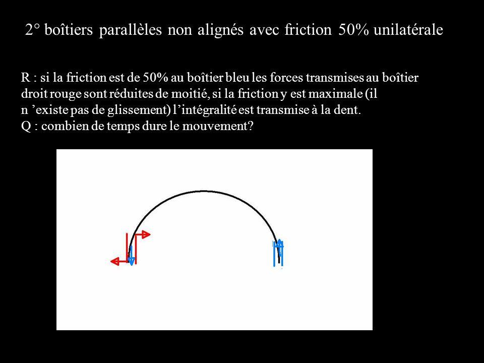 R : si la friction est de 50% au boîtier bleu les forces transmises au boîtier droit rouge sont réduites de moitié, si la friction y est maximale (il