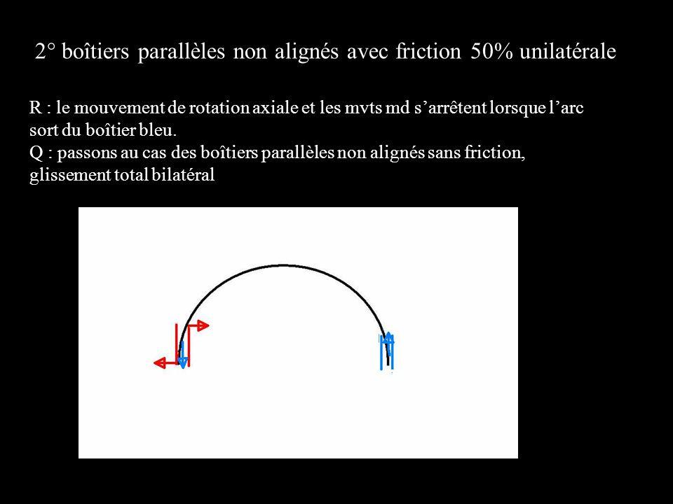 R : le mouvement de rotation axiale et les mvts md sarrêtent lorsque larc sort du boîtier bleu. Q : passons au cas des boîtiers parallèles non alignés