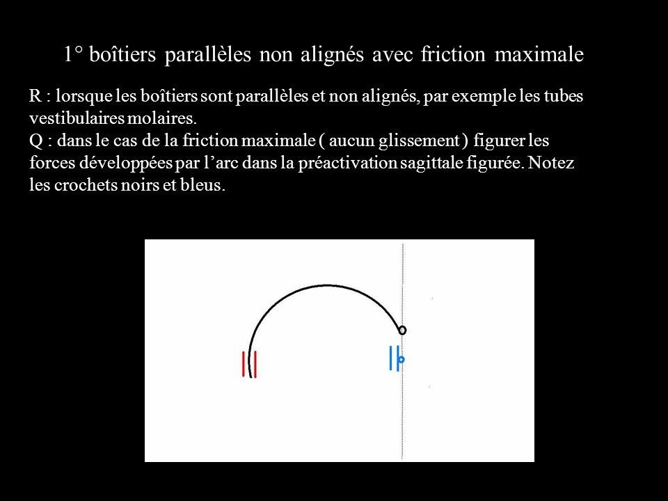 1° boîtiers parallèles non alignés avec friction maximale R : lorsque les boîtiers sont parallèles et non alignés, par exemple les tubes vestibulaires