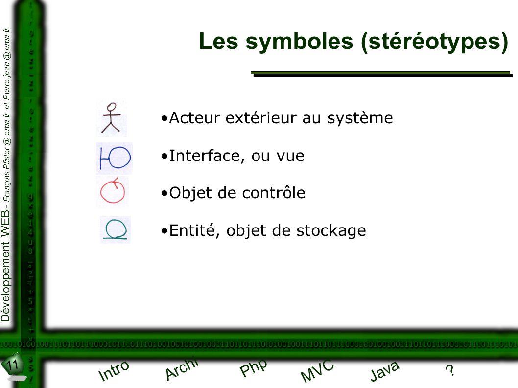 11 Développement WEB - François.Pfister @ ema.fr et Pierre.jean @ ema.fr Intro Archi Php Java ? MVC Les symboles (stéréotypes) Acteur extérieur au sys