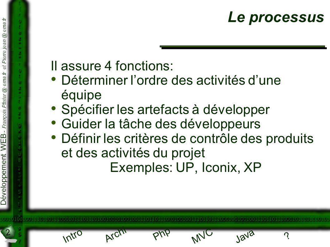 2 Développement WEB - François.Pfister @ ema.fr et Pierre.jean @ ema.fr Intro Archi Php Java ? MVC Le processus Il assure 4 fonctions: Déterminer lord