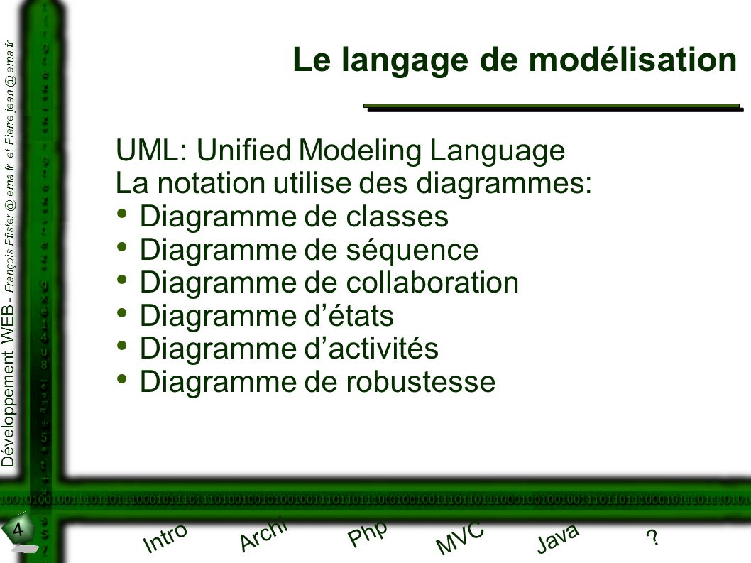 4 Développement WEB - François.Pfister @ ema.fr et Pierre.jean @ ema.fr Intro Archi Php Java ? MVC Le langage de modélisation UML: Unified Modeling La