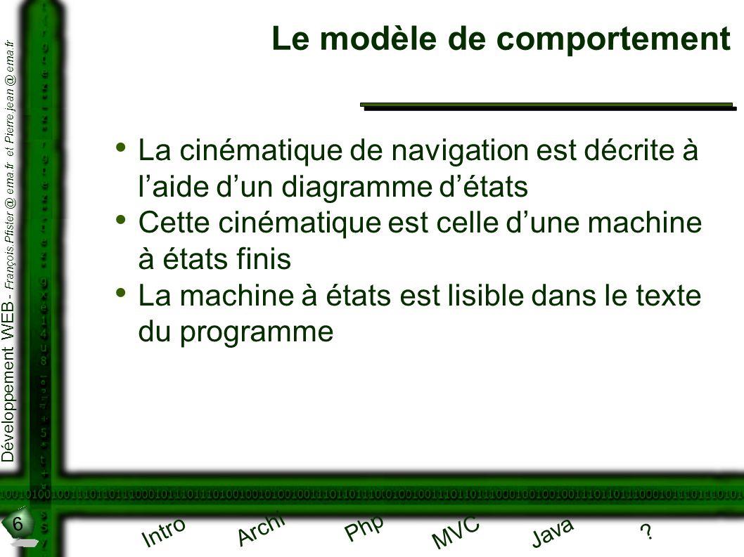 6 Développement WEB - François.Pfister @ ema.fr et Pierre.jean @ ema.fr Intro Archi Php Java ? MVC Le modèle de comportement La cinématique de navigat