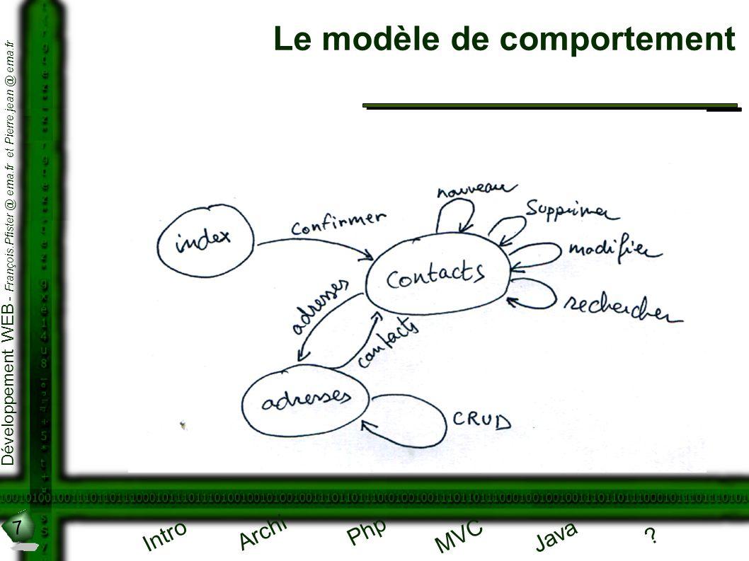 7 Développement WEB - François.Pfister @ ema.fr et Pierre.jean @ ema.fr Intro Archi Php Java ? MVC Le modèle de comportement