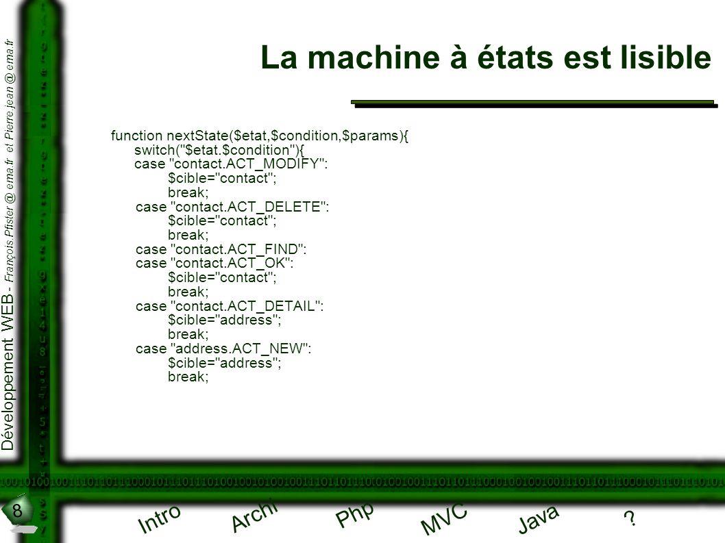 8 Développement WEB - François.Pfister @ ema.fr et Pierre.jean @ ema.fr Intro Archi Php Java ? MVC La machine à états est lisible function nextState($