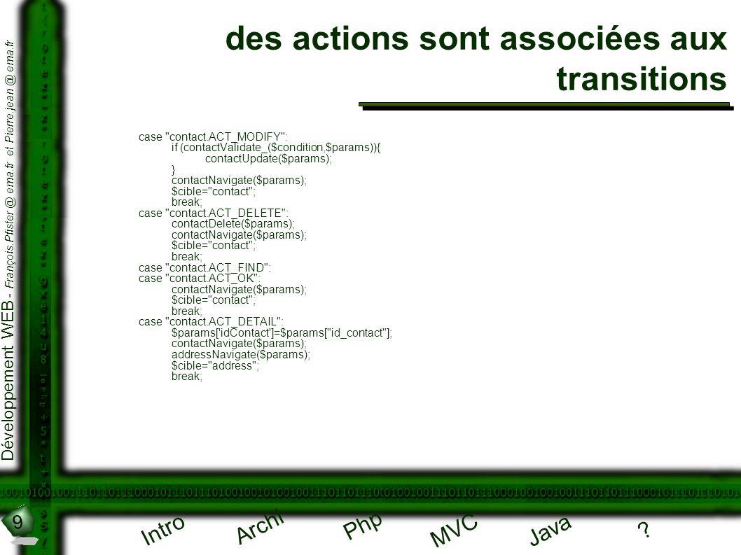 9 Développement WEB - François.Pfister @ ema.fr et Pierre.jean @ ema.fr Intro Archi Php Java ? MVC des actions sont associées aux transitions case