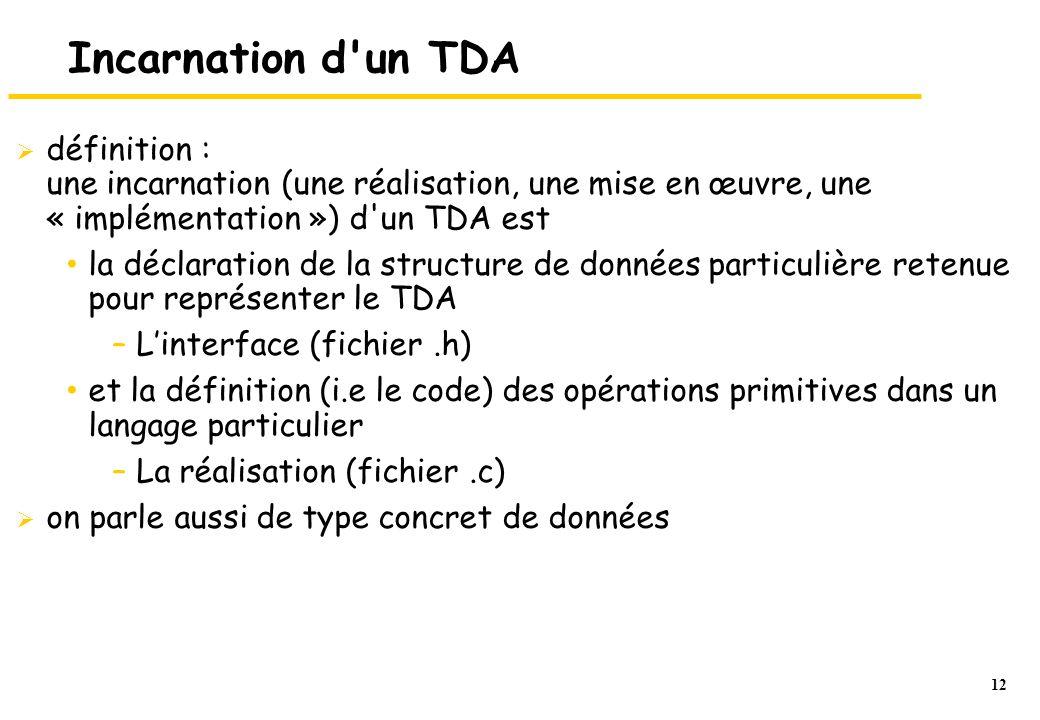 12 Incarnation d un TDA définition : une incarnation (une réalisation, une mise en œuvre, une « implémentation ») d un TDA est la déclaration de la structure de données particulière retenue pour représenter le TDA –Linterface (fichier.h) et la définition (i.e le code) des opérations primitives dans un langage particulier –La réalisation (fichier.c) on parle aussi de type concret de données