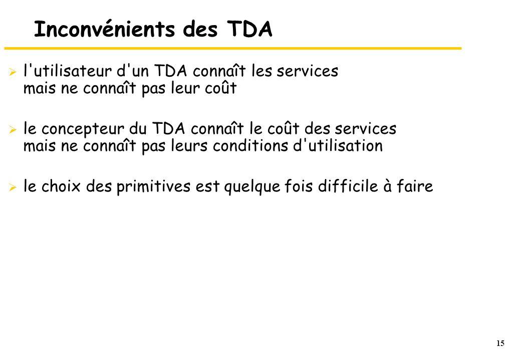 15 Inconvénients des TDA l utilisateur d un TDA connaît les services mais ne connaît pas leur coût le concepteur du TDA connaît le coût des services mais ne connaît pas leurs conditions d utilisation le choix des primitives est quelque fois difficile à faire
