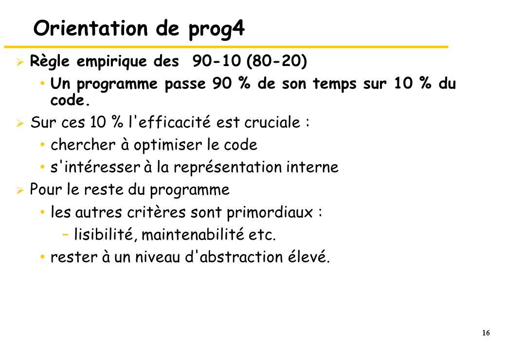 16 Orientation de prog4 Règle empirique des 90-10 (80-20) Un programme passe 90 % de son temps sur 10 % du code.