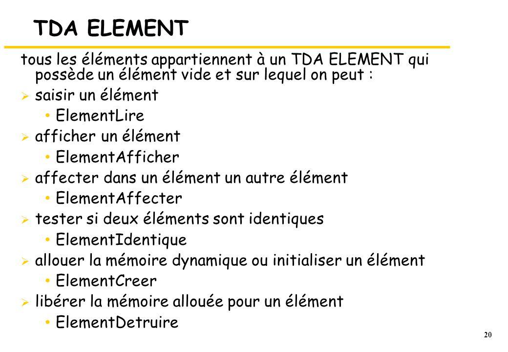 20 TDA ELEMENT tous les éléments appartiennent à un TDA ELEMENT qui possède un élément vide et sur lequel on peut : saisir un élément ElementLire afficher un élément ElementAfficher affecter dans un élément un autre élément ElementAffecter tester si deux éléments sont identiques ElementIdentique allouer la mémoire dynamique ou initialiser un élément ElementCreer libérer la mémoire allouée pour un élément ElementDetruire