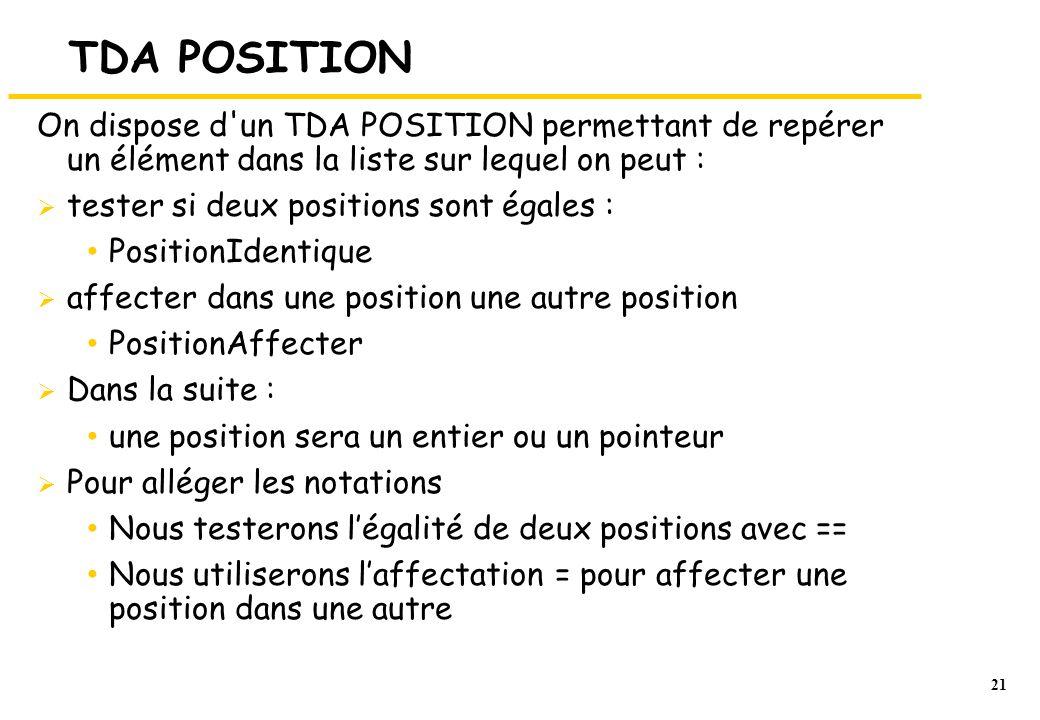 21 TDA POSITION On dispose d un TDA POSITION permettant de repérer un élément dans la liste sur lequel on peut : tester si deux positions sont égales : PositionIdentique affecter dans une position une autre position PositionAffecter Dans la suite : une position sera un entier ou un pointeur Pour alléger les notations Nous testerons légalité de deux positions avec == Nous utiliserons laffectation = pour affecter une position dans une autre
