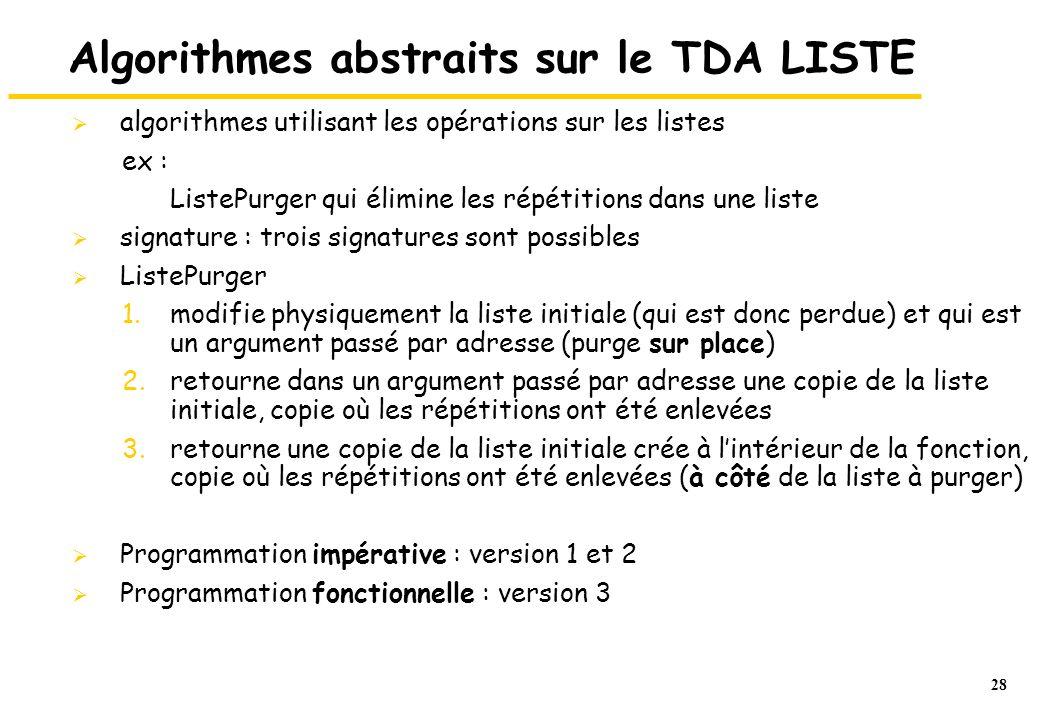 28 Algorithmes abstraits sur le TDA LISTE algorithmes utilisant les opérations sur les listes ex : ListePurger qui élimine les répétitions dans une liste signature : trois signatures sont possibles ListePurger 1.modifie physiquement la liste initiale (qui est donc perdue) et qui est un argument passé par adresse (purge sur place) 2.retourne dans un argument passé par adresse une copie de la liste initiale, copie où les répétitions ont été enlevées 3.retourne une copie de la liste initiale crée à lintérieur de la fonction, copie où les répétitions ont été enlevées (à côté de la liste à purger) Programmation impérative : version 1 et 2 Programmation fonctionnelle : version 3