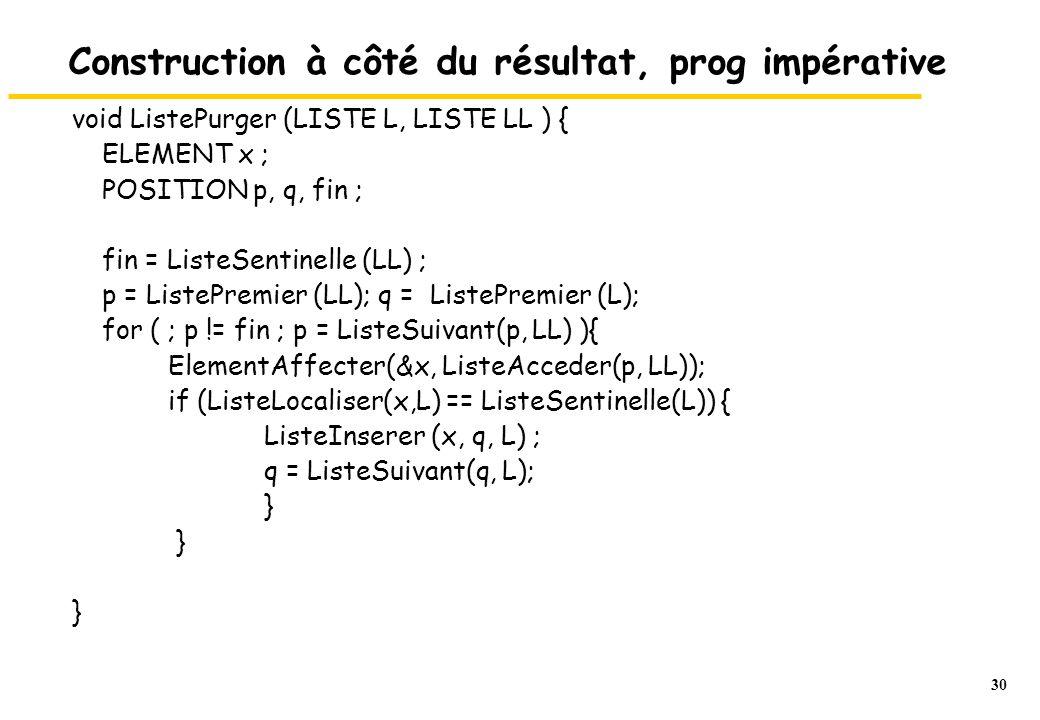 30 Construction à côté du résultat, prog impérative void ListePurger (LISTE L, LISTE LL ) { ELEMENT x ; POSITION p, q, fin ; fin = ListeSentinelle (LL) ; p = ListePremier (LL); q = ListePremier (L); for ( ; p != fin ; p = ListeSuivant(p, LL) ){ ElementAffecter(&x, ListeAcceder(p, LL)); if (ListeLocaliser(x,L) == ListeSentinelle(L)) { ListeInserer (x, q, L) ; q = ListeSuivant(q, L); } } }