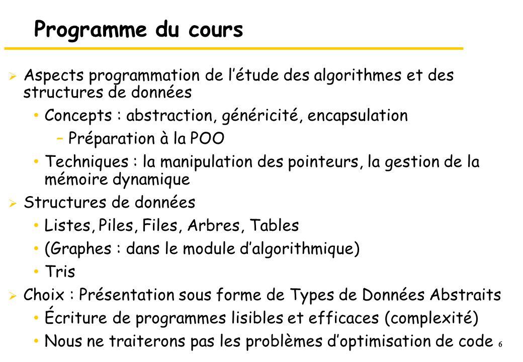 6 Programme du cours Aspects programmation de létude des algorithmes et des structures de données Concepts : abstraction, généricité, encapsulation –Préparation à la POO Techniques : la manipulation des pointeurs, la gestion de la mémoire dynamique Structures de données Listes, Piles, Files, Arbres, Tables (Graphes : dans le module dalgorithmique) Tris Choix : Présentation sous forme de Types de Données Abstraits Écriture de programmes lisibles et efficaces (complexité) Nous ne traiterons pas les problèmes doptimisation de code