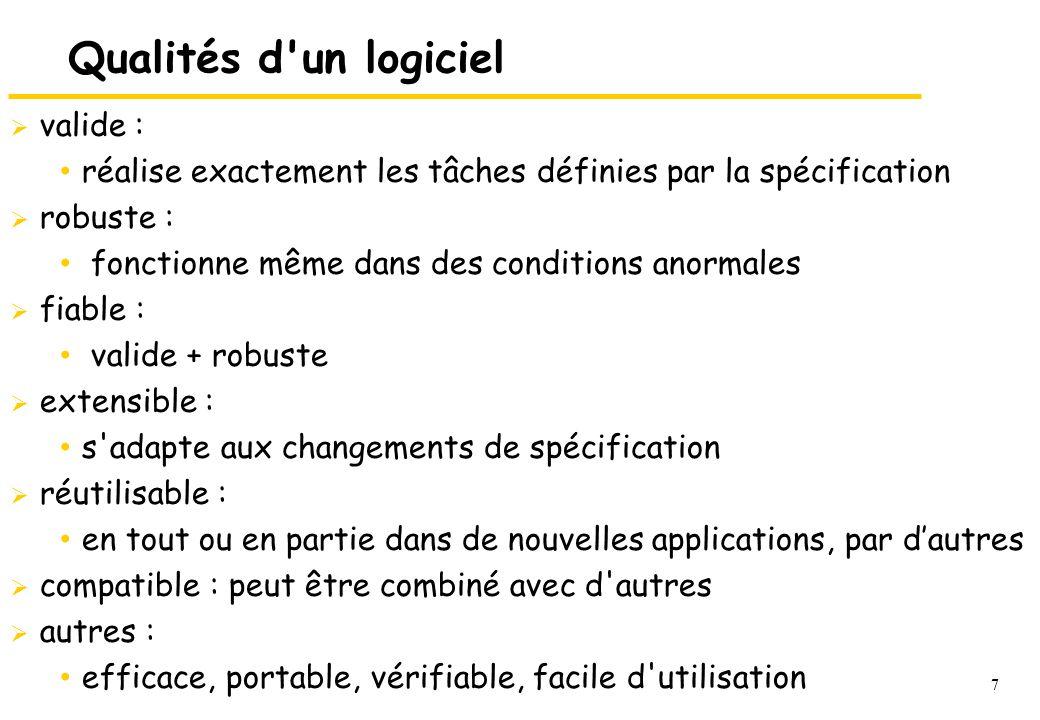 18 Intro et Le TDA LISTE (1) Cours n°1 1.Introduction 2.