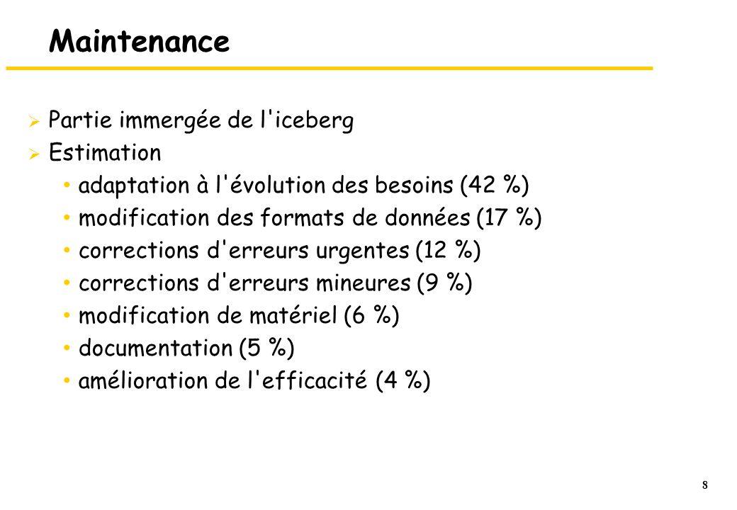 8 Maintenance Partie immergée de l iceberg Estimation adaptation à l évolution des besoins (42 %) modification des formats de données (17 %) corrections d erreurs urgentes (12 %) corrections d erreurs mineures (9 %) modification de matériel (6 %) documentation (5 %) amélioration de l efficacité (4 %)