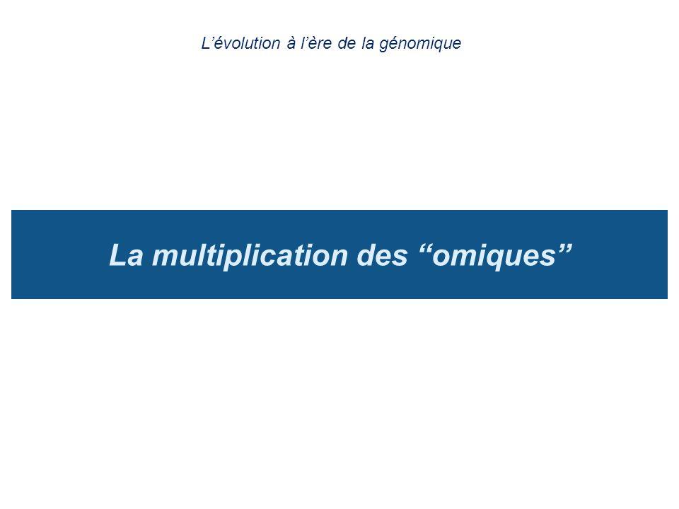 La multiplication des omiques Lévolution à lère de la génomique