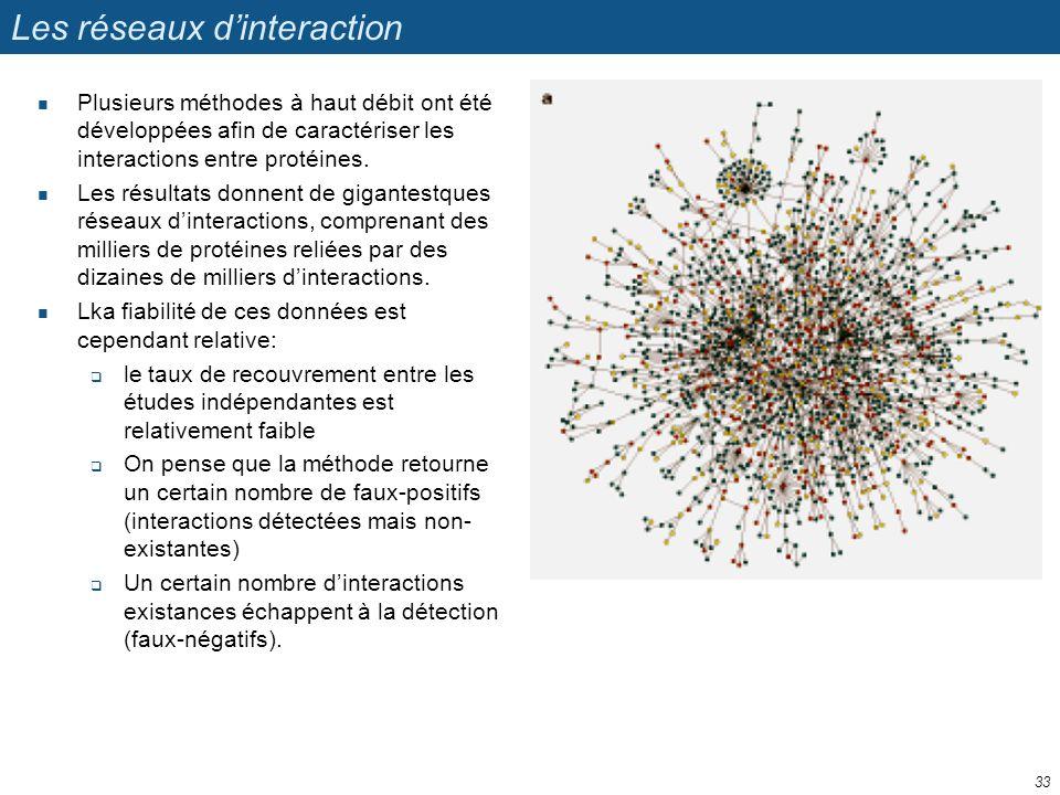 Les réseaux dinteraction Plusieurs méthodes à haut débit ont été développées afin de caractériser les interactions entre protéines. Les résultats donn