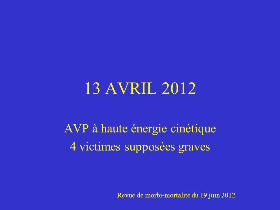 13 AVRIL 2012 AVP à haute énergie cinétique 4 victimes supposées graves Revue de morbi-mortalité du 19 juin 2012