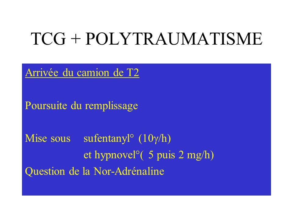 TCG + POLYTRAUMATISME Arrivée du camion de T2 Poursuite du remplissage Mise soussufentanyl° (10 /h) et hypnovel°( 5 puis 2 mg/h) Question de la Nor-Ad
