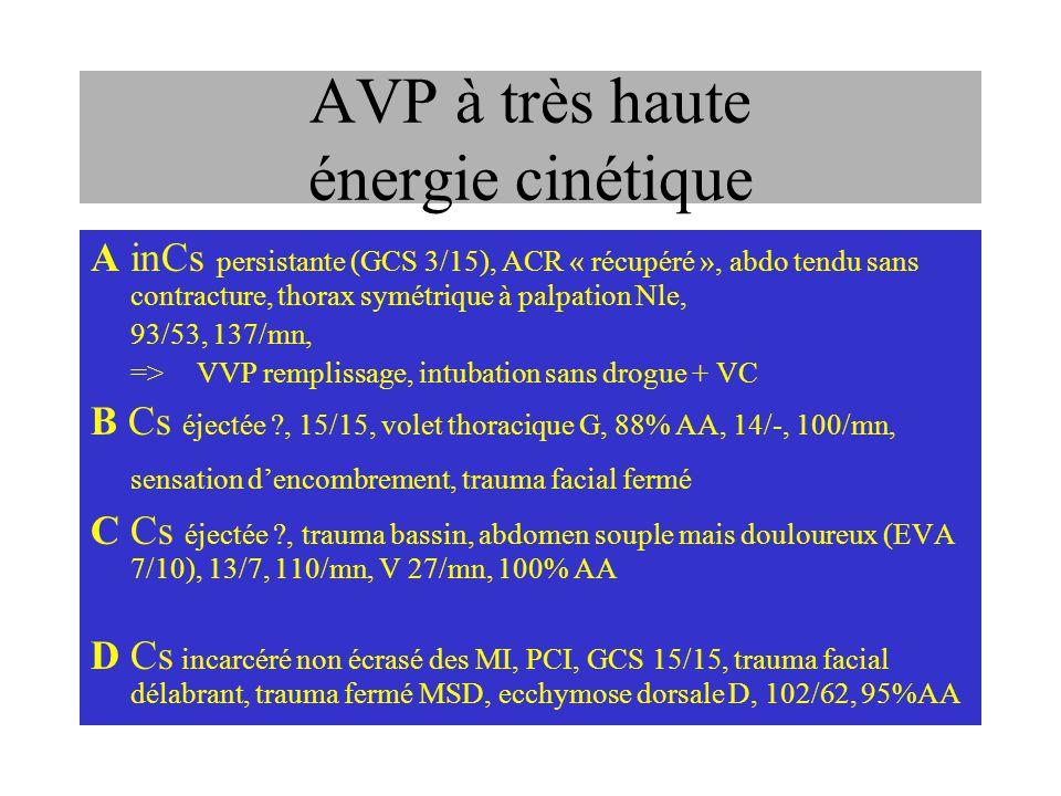 AVP à très haute énergie cinétique A inCs persistante (GCS 3/15), ACR « récupéré », abdo tendu sans contracture, thorax symétrique à palpation Nle, 93