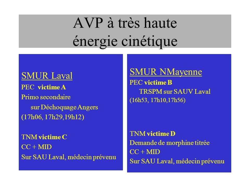 AVP à très haute énergie cinétique SMUR Laval PEC victime A Primo secondaire sur Déchoquage Angers (17h06, 17h29,19h12) TNM victime C CC + MID Sur SAU