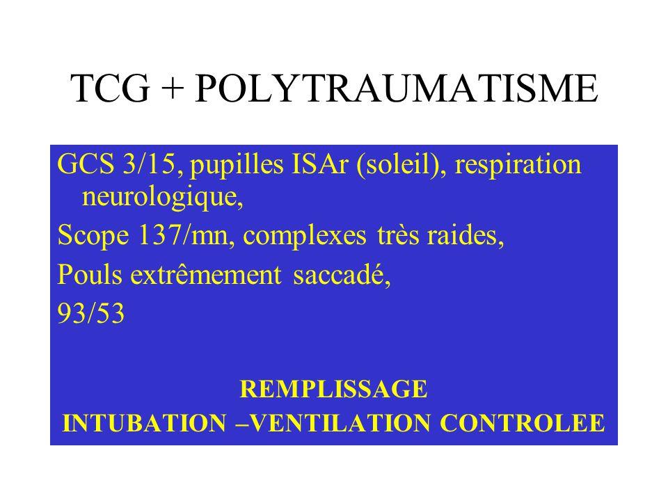 TCG + POLYTRAUMATISME GCS 3/15, pupilles ISAr (soleil), respiration neurologique, Scope 137/mn, complexes très raides, Pouls extrêmement saccadé, 93/5