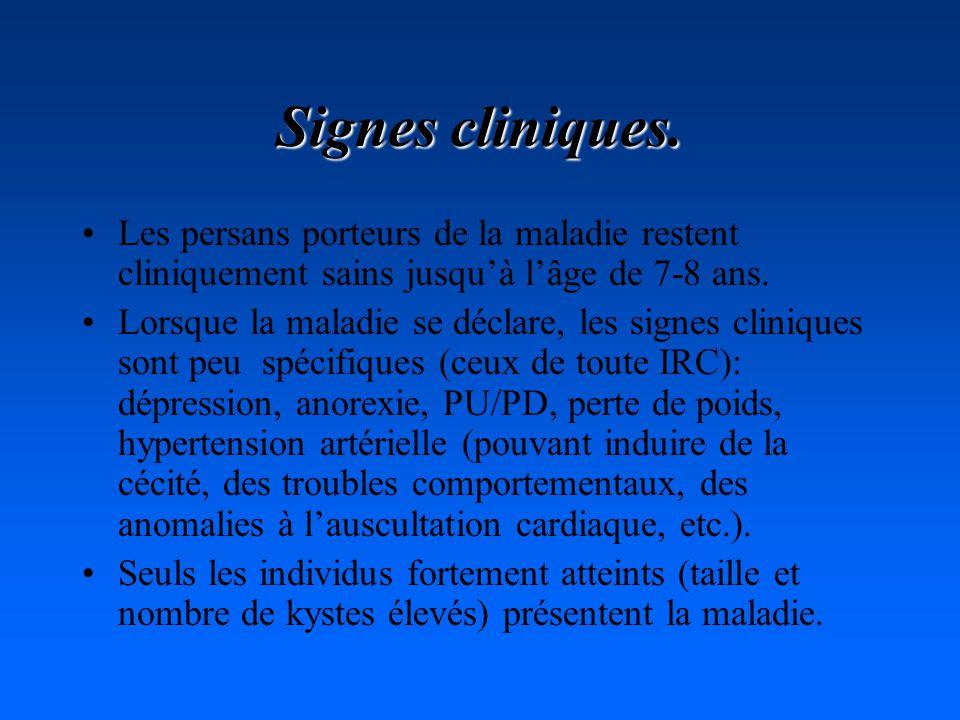 Signes cliniques.