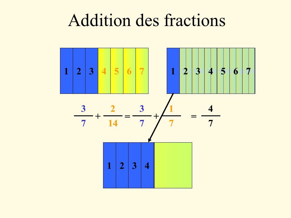 Addition des fractions 123456712 34567891011121314 = 4 7 = 3 7 + 2 3 + 1 77 123121234567 1 1234