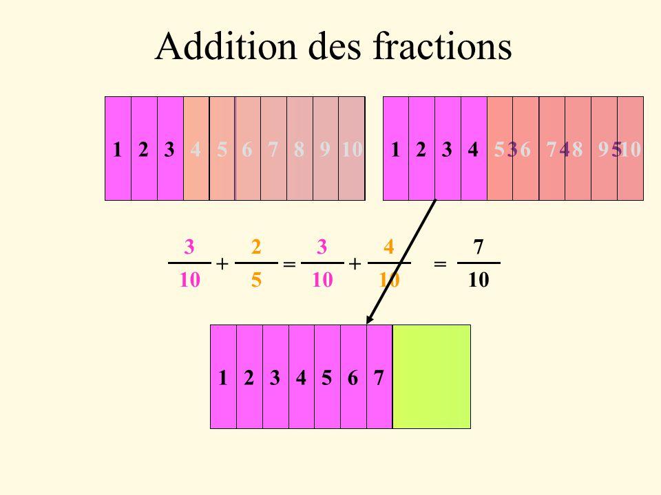 Addition des fractions 123 = 7 10 = 3 + 2 5 3 + 4 456789 1234512312124356789 12431234576