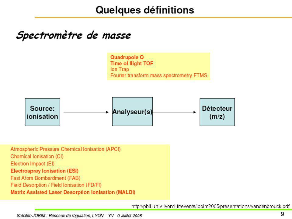 http://pbil.univ-lyon1.fr/events/jobim2005/presentations/vandenbrouck.pdf