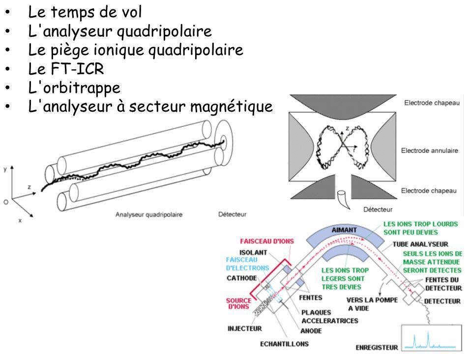 Le temps de vol L'analyseur quadripolaire Le piège ionique quadripolaire Le FT-ICR L'orbitrappe L'analyseur à secteur magnétique