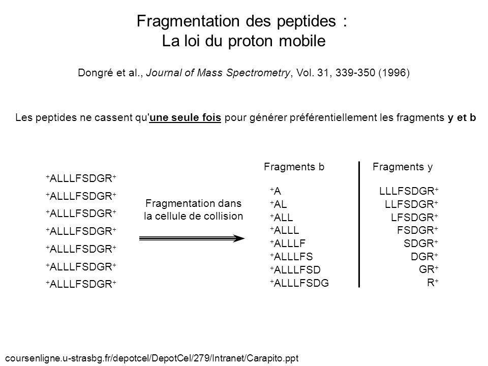 + ALLLFSDGR + Fragmentation des peptides : La loi du proton mobile + ALLLFSDGR + Fragmentation dans la cellule de collision Les peptides ne cassent qu