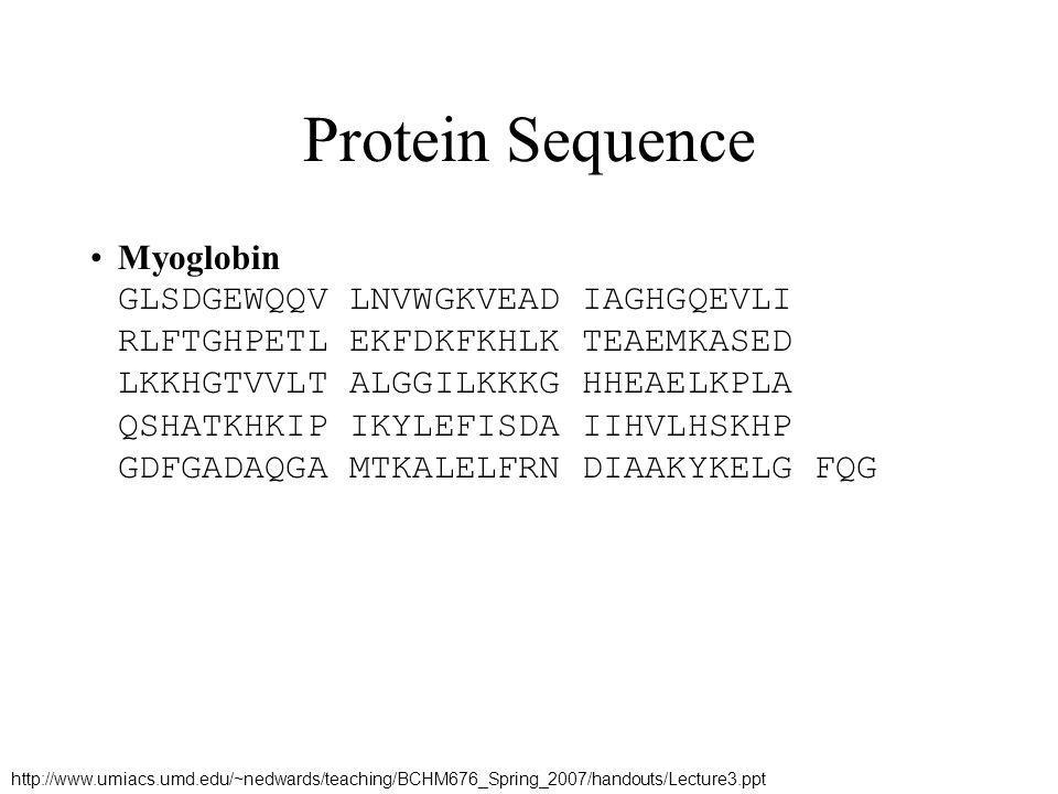 Protein Sequence Myoglobin GLSDGEWQQV LNVWGKVEAD IAGHGQEVLI RLFTGHPETL EKFDKFKHLK TEAEMKASED LKKHGTVVLT ALGGILKKKG HHEAELKPLA QSHATKHKIP IKYLEFISDA II
