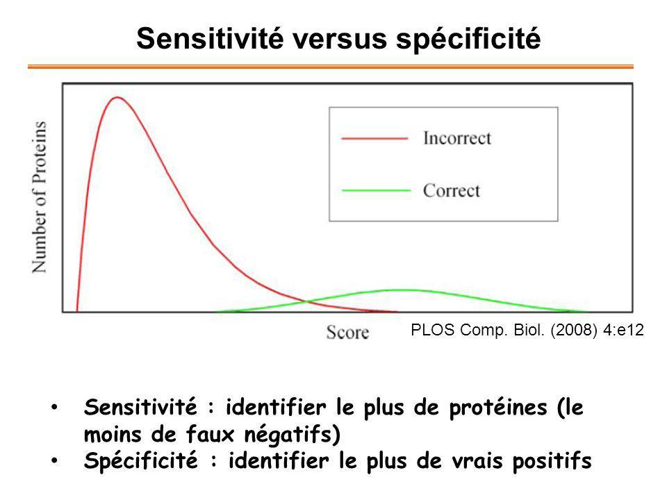 Sensitivité versus spécificité Sensitivité : identifier le plus de protéines (le moins de faux négatifs) Spécificité : identifier le plus de vrais pos