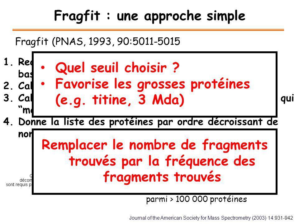 Fragfit : une approche simple Fragfit (PNAS, 1993, 90:5011-5015 1.Requiert une liste de peptides (et leur masse) et une base de données de séquences p