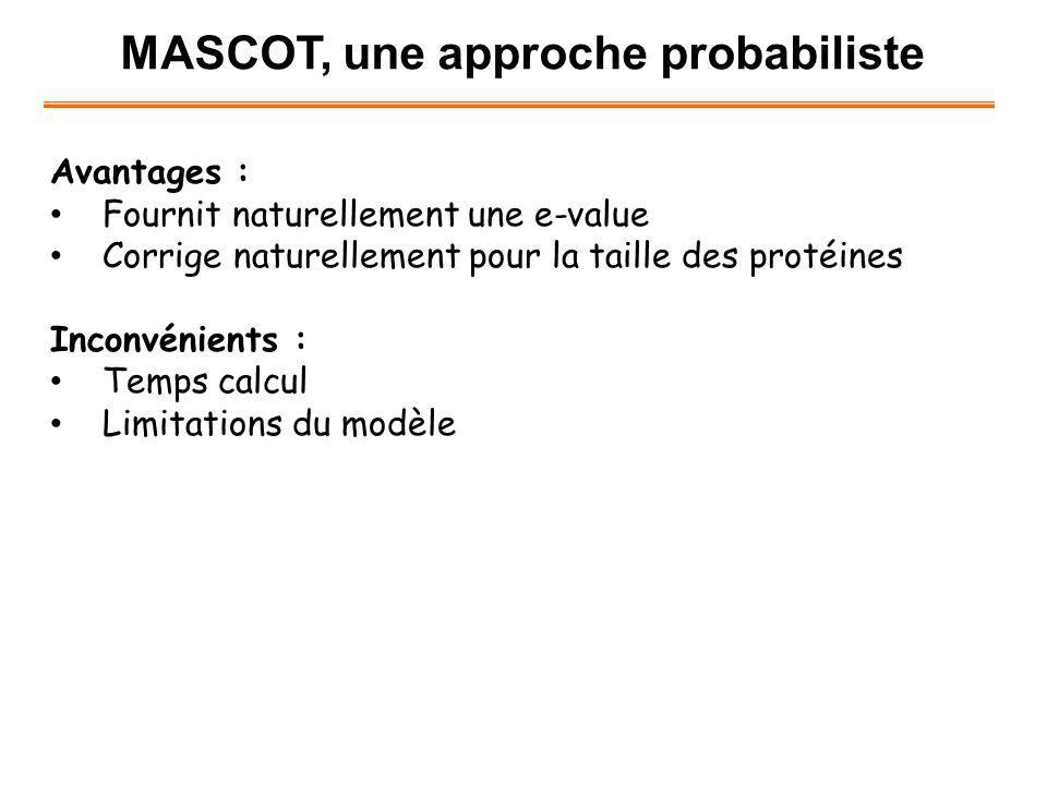 MASCOT, une approche probabiliste Avantages : Fournit naturellement une e-value Corrige naturellement pour la taille des protéines Inconvénients : Tem