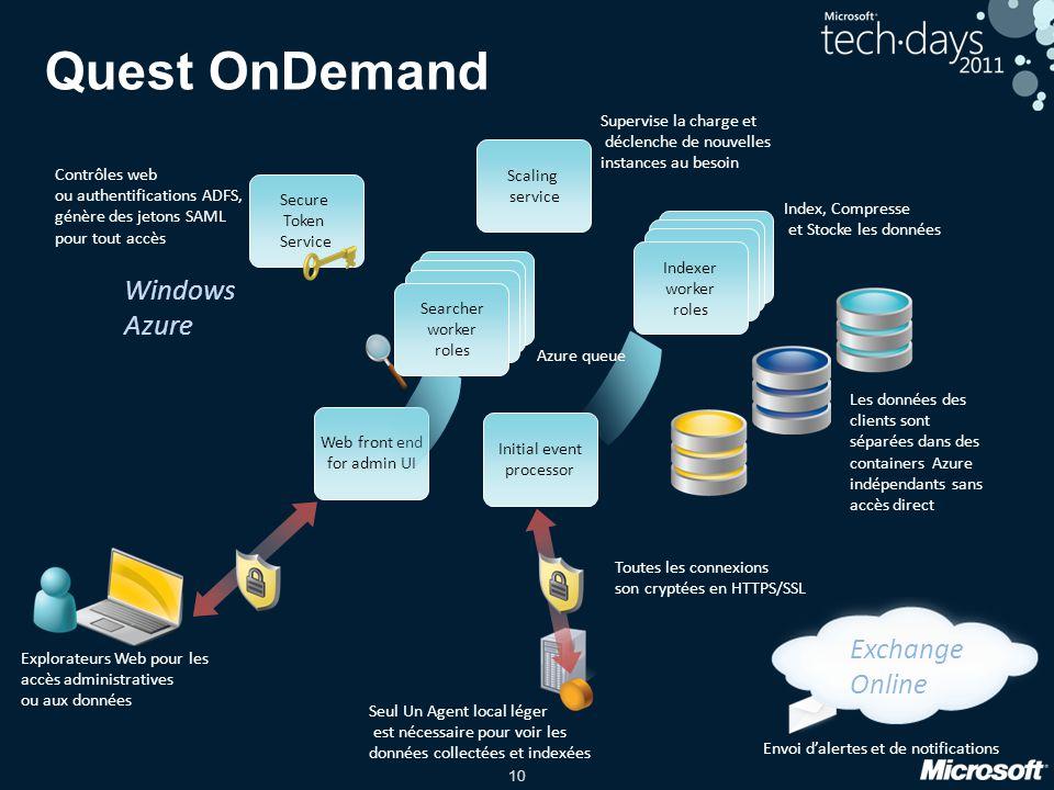 10 Quest OnDemand Windows Azure Explorateurs Web pour les accès administratives ou aux données Seul Un Agent local léger est nécessaire pour voir les