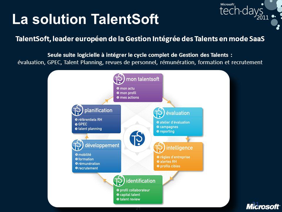 21 La solution TalentSoft TalentSoft, leader européen de la Gestion Intégrée des Talents en mode SaaS Seule suite logicielle à intégrer le cycle compl