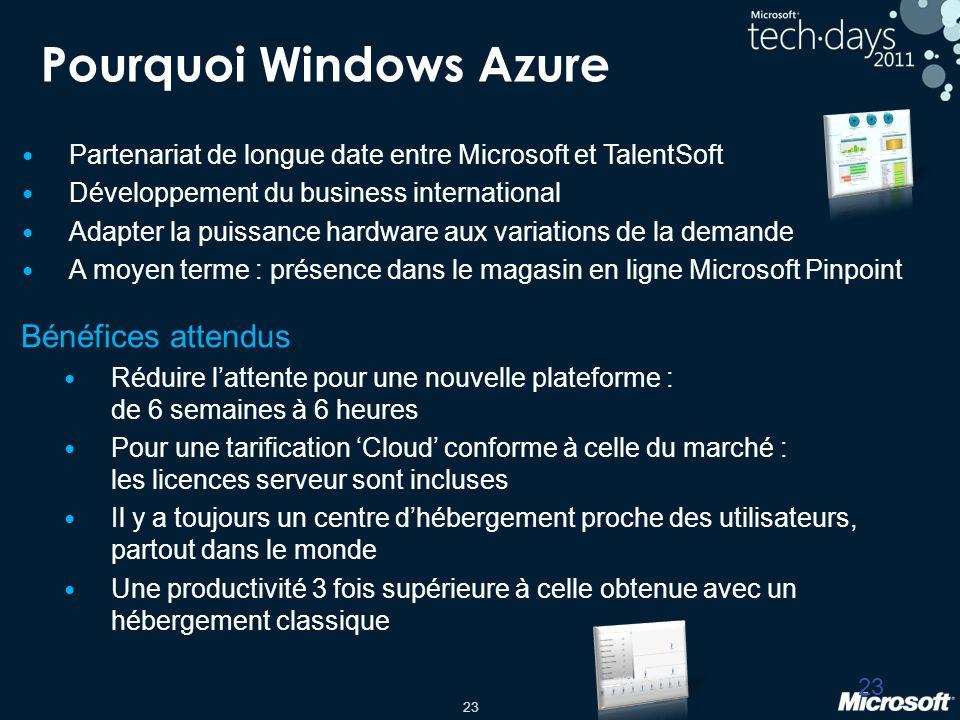 23 Partenariat de longue date entre Microsoft et TalentSoft Développement du business international Adapter la puissance hardware aux variations de la