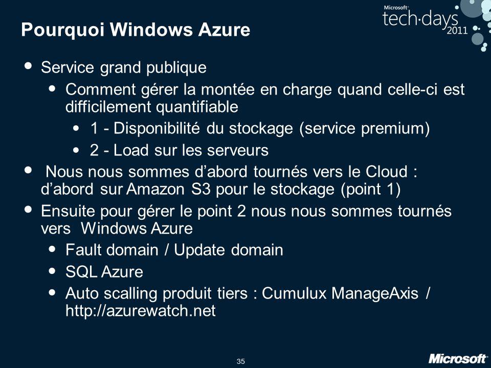 35 Pourquoi Windows Azure Service grand publique Comment gérer la montée en charge quand celle-ci est difficilement quantifiable 1 - Disponibilité du