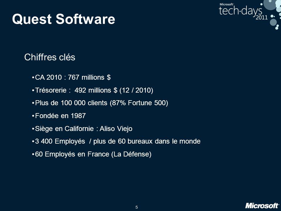 5 Quest Software Chiffres clés CA 2010 : 767 millions $ Trésorerie : 492 millions $ (12 / 2010) Plus de 100 000 clients (87% Fortune 500) Fondée en 19