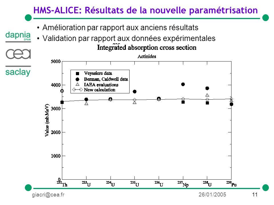 11giacri@cea.fr26/01/2005 HMS-ALICE: Résultats de la nouvelle paramétrisation Amélioration par rapport aux anciens résultats Validation par rapport aux données expérimentales