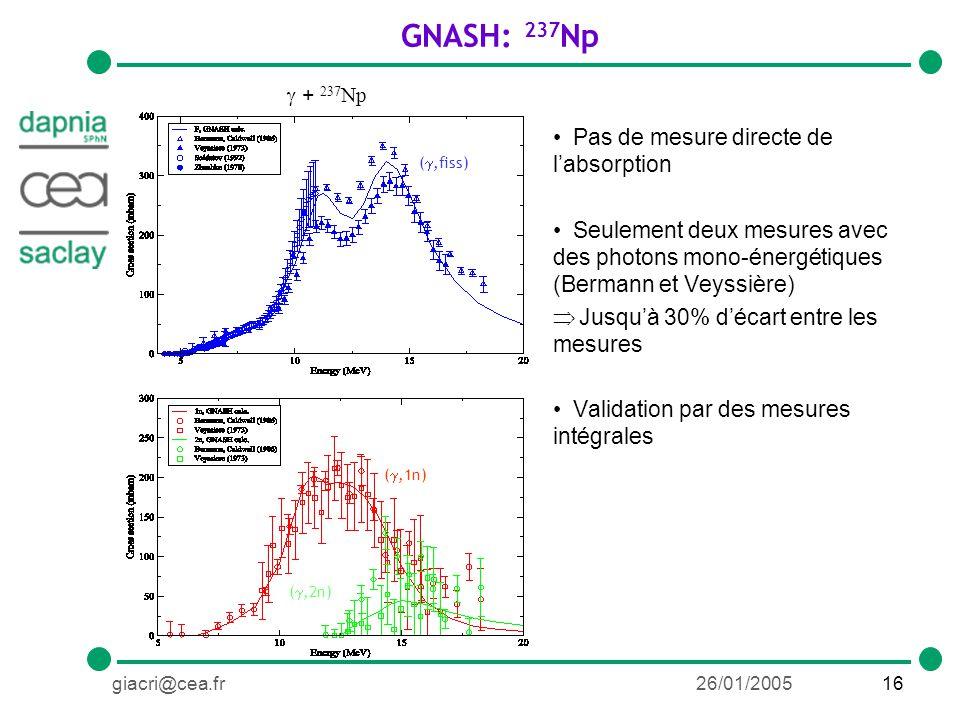 16giacri@cea.fr26/01/2005 GNASH: 237 Np Pas de mesure directe de labsorption Seulement deux mesures avec des photons mono-énergétiques (Bermann et Veyssière) Jusquà 30% décart entre les mesures Validation par des mesures intégrales + 237 Np (,fiss) (,1n) (,2n)