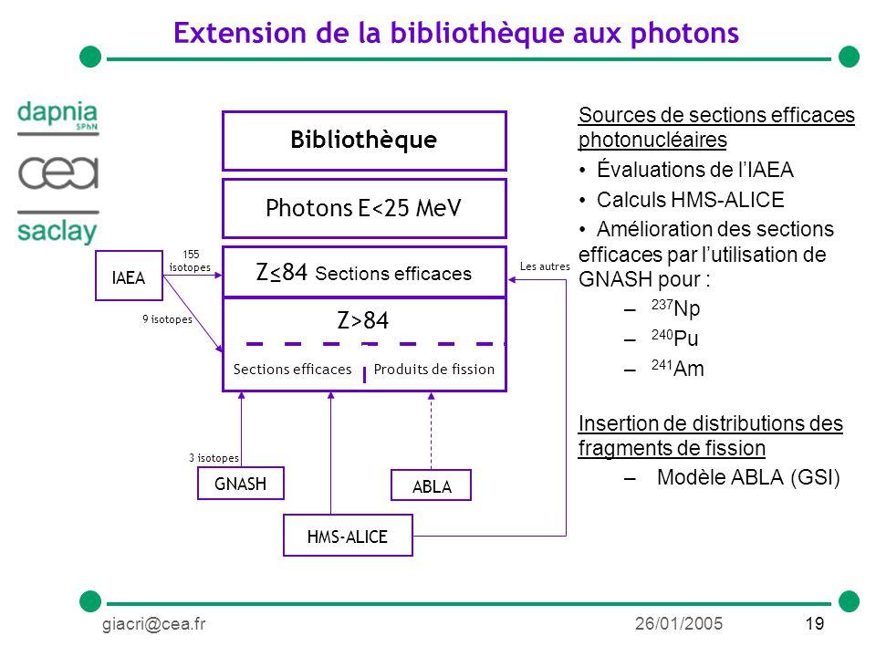 19giacri@cea.fr26/01/2005 Extension de la bibliothèque aux photons Les autres Bibliothèque Photons E<25 MeV HMS-ALICE Z84 Sections efficaces Produits de fissionSections efficaces Z>84 IAEA 155 isotopes 9 isotopes GNASH 3 isotopes ABLA Sources de sections efficaces photonucléaires Évaluations de lIAEA Calculs HMS-ALICE Amélioration des sections efficaces par lutilisation de GNASH pour : – 237 Np – 240 Pu – 241 Am Insertion de distributions des fragments de fission – Modèle ABLA (GSI)