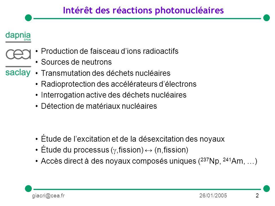 2 26/01/2005 Production de faisceau dions radioactifs Sources de neutrons Transmutation des déchets nucléaires Radioprotection des accélérateurs délectrons Interrogation active des déchets nucléaires Détection de matériaux nucléaires Étude de lexcitation et de la désexcitation des noyaux Étude du processus (,fission) (n,fission) Accès direct à des noyaux composés uniques ( 237 Np, 241 Am, …) Intérêt des réactions photonucléaires