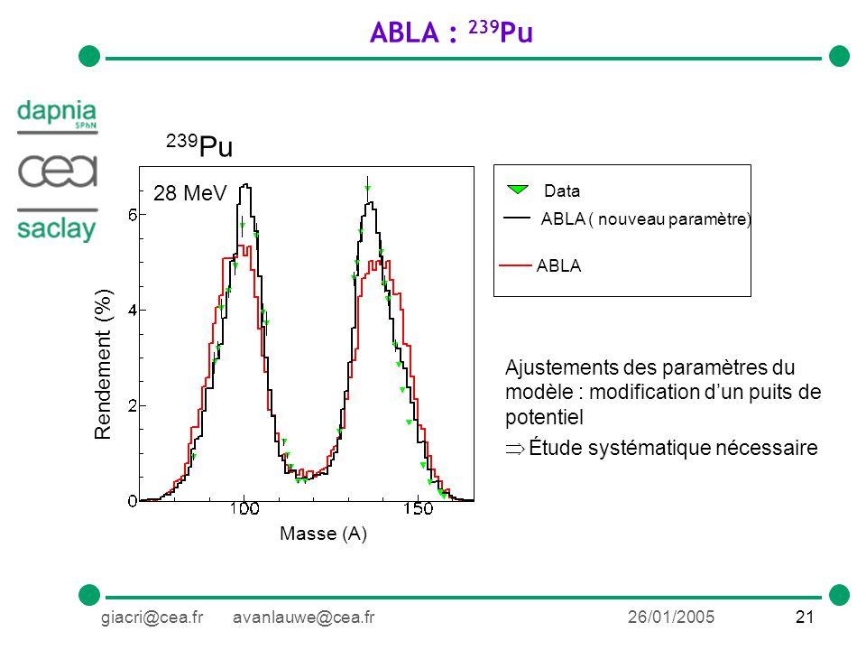21giacri@cea.fr26/01/2005 ABLA : 239 Pu Ajustements des paramètres du modèle : modification dun puits de potentiel Étude systématique nécessaire 239 Pu Masse (A) Rendement (%) Data ABLA ( nouveau paramètre) ABLA 28 MeV avanlauwe@cea.fr